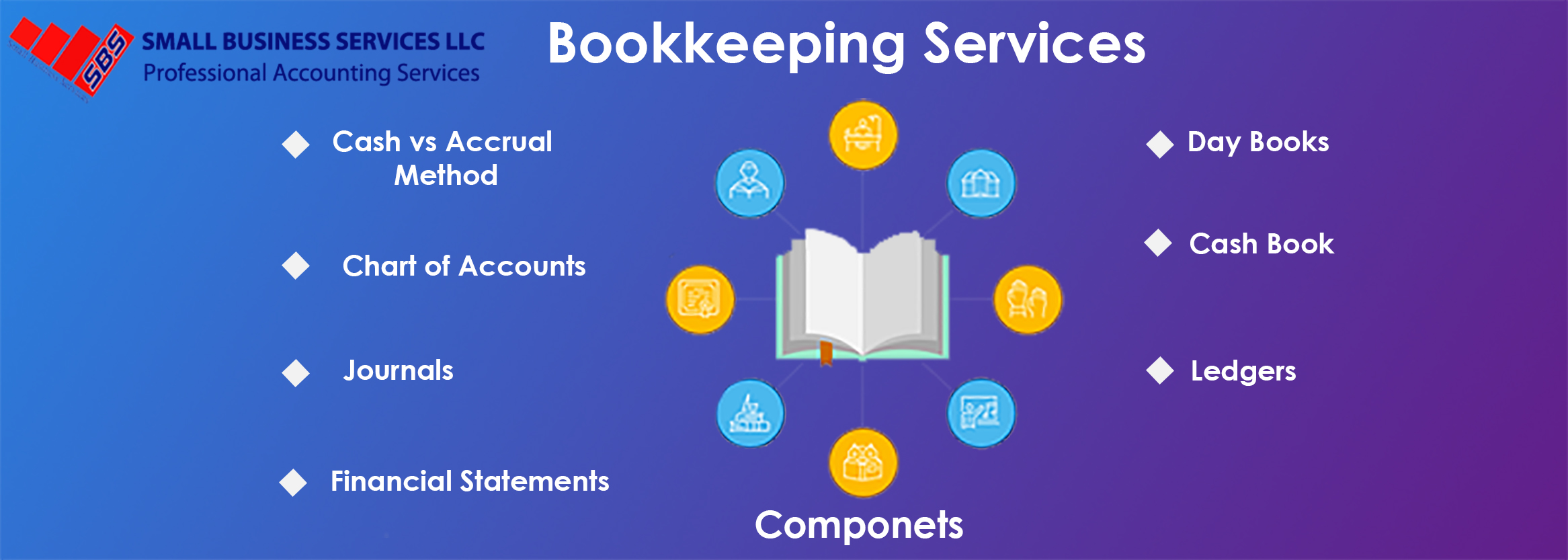 Looking for Best Virtual Bookkeeping Service in Greenville, Call us